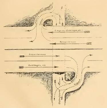20. Jahrhundert_03_1921_p095_Straßenbau_Fernstraßen_Autobahnen