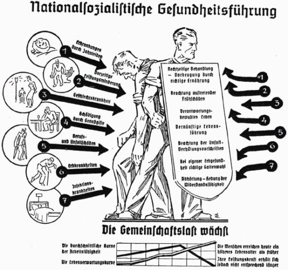 01_Auf der Wacht_55_1938_p85_NS-Gesundheitsführung