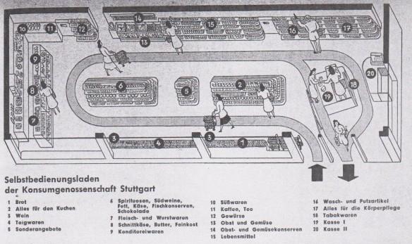 07_Der Verbraucher_05_1951_p135_Einzelhandel_Selbstbedienung_Stuttgart_Konsumgenossenschaften_Verkaufsstätte