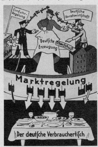 08_Der junge Landwirt_08_1935_p026_Agrarpolitik_Marktregelung_Marktordnung_Schaubild