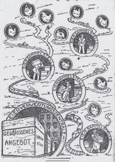20_Genossenschaftsblatt_19_1930_Nr13_p4_Eier_Absatzgenossenschaften_Rationalisierung