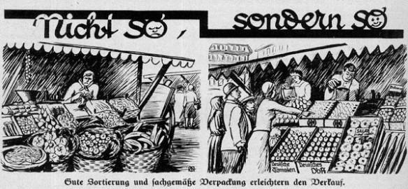 21_Der junge Landwirt_05_1932_p40_Wochenmarkt_Frischeier_Nationale-Werbung_Rationalisierung_Käufer-Verkäufer_Standardisierung
