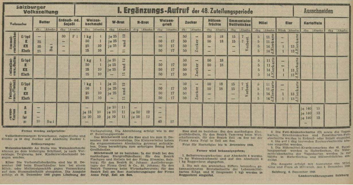 32_Neue Zeit_1946_12_07_Nr285_p4_Rationionierung_Salzburg_Lebensmittel_Milei