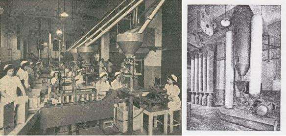 06_Die Milchwissenschaft_01_1946_p65_ebd_p60_Migetti_Produktionsstaette_Fuerth_Verpackung_Frauenarbeit_Muehle
