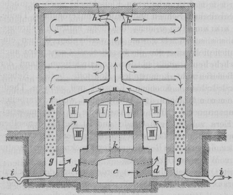 03_Dingler's polytechnisches Journal_247_1883_p336_Carne-pura_Fleischtrocknung_Maschinenbau_Nahrungsmitteltrocknung