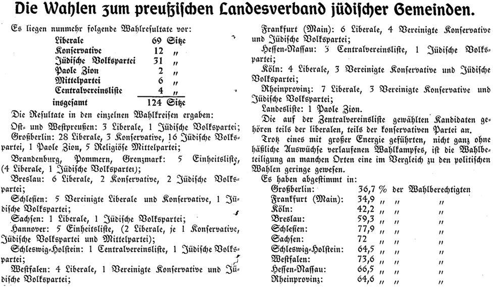 11_C.V.-Zeitung_09_1930_p626_Judentum_Gemeindewahlen_Preußen