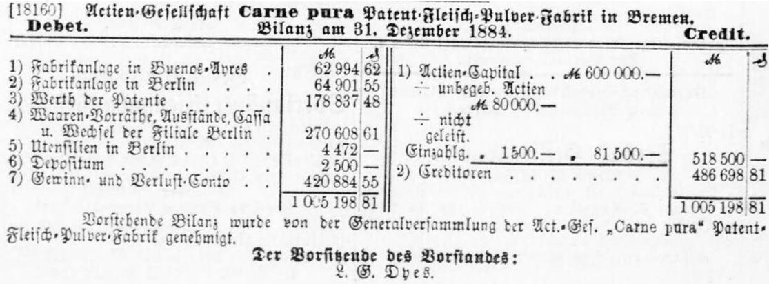 27_Deutscher Reichsanzeiger_1885_07_10_Nr159_p05_Carne-Pura_Bremen_Bilanz